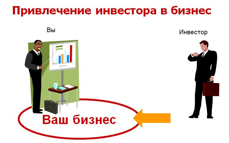 Разработка бизнес-плана на заказ