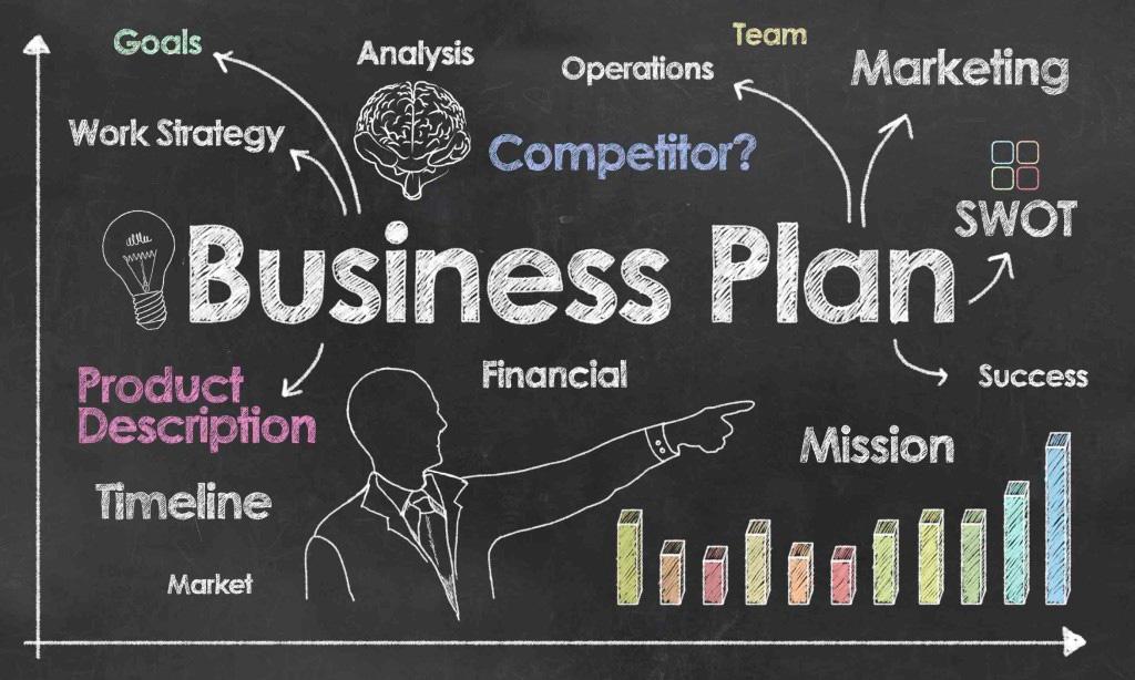 Профессиональное написание бизнес планов политический бизнес план